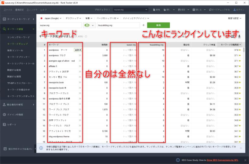 ranktrackerキーワードギャップの画面画像