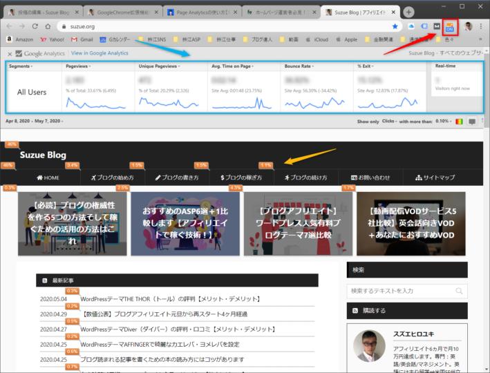Page Analyticsの画面
